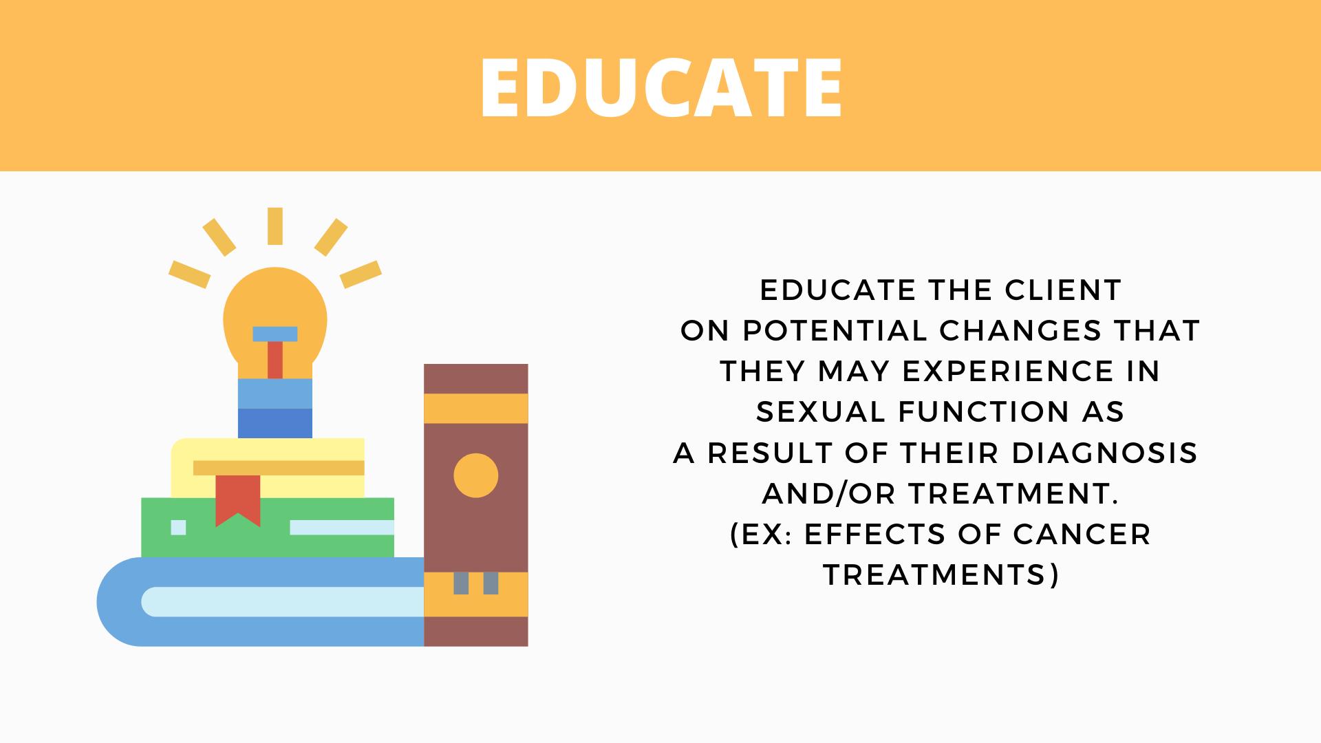 """Presentation slide on the BETTER model step """"Educate"""""""